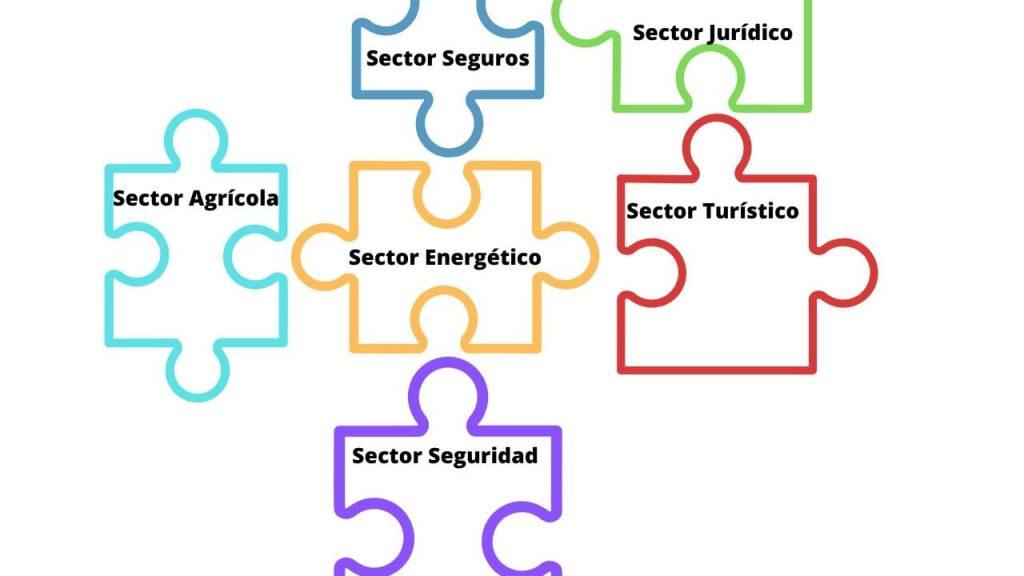Sectores aplicables el Blockchain